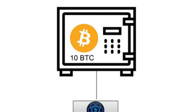 Créer et signer une tx BTC  / Cold Wallet